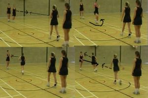 Catch pivot and pass relay Netball Description 4 players, stood in two lines working with 1 ball. The starting player passes the ball to the player moving towards the ball from the opposite group. The receiving player who catches the ball should land on 1 foot, then land on their 2nd foot and pivot onto their 1st landing foot to pass the ball back the player on the side where they started. Exercise reverses in the other direction. Coaching Points Landing foot = pivot foot