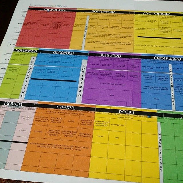 17 best images about lesson plan book ideas and layouts on for Preschool curriculum map template