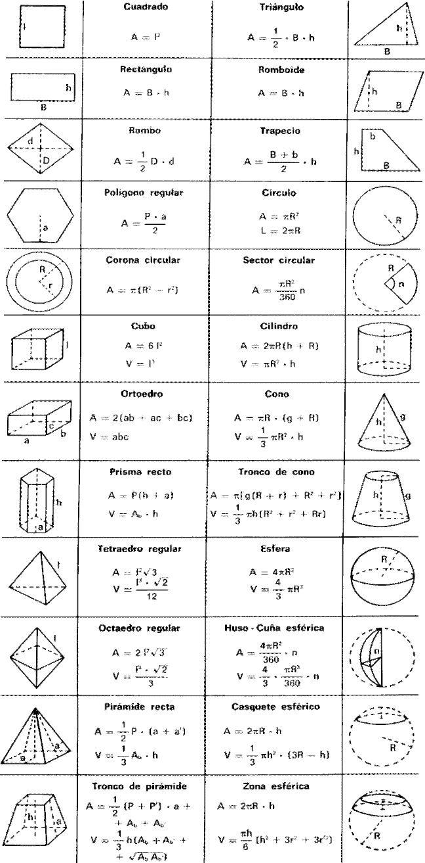 Formulas áreas y perímetros de figuras geometricas                                                                                                                                                                                 Más