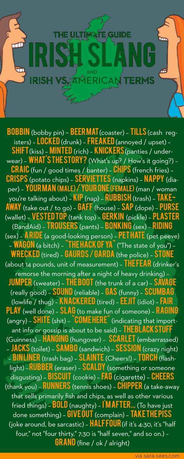 The Ultimate Guide to Irish Slang + Irish vs. American terms | via http://www.sara-sees.com