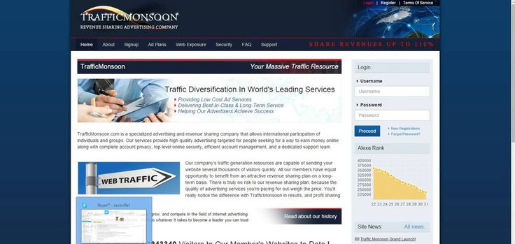Traffic Monsoon Gives Advertising  Cash Back Up to 110%
