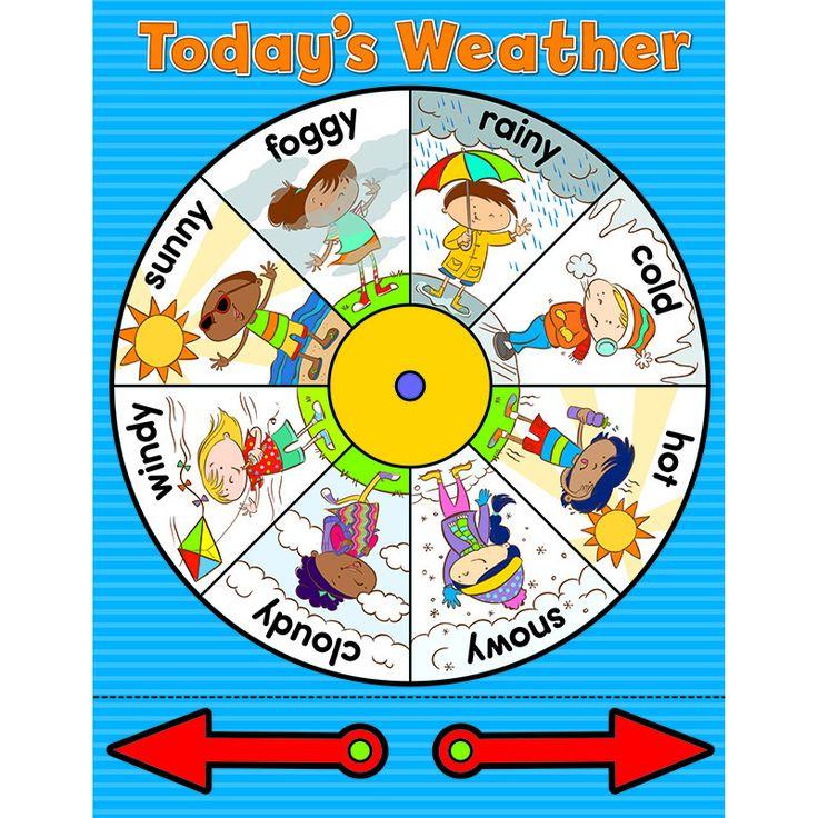Kindergarten Calendar S S : Weather wheel chartlet gr pk wheels student and products
