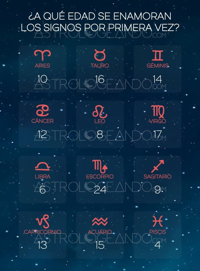 ¿A qué edad se enamoran los signos por primera vez? #Astrología #Zodiaco #Astrologeando