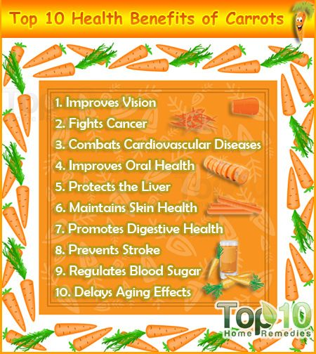 Top 10 Health Benefits of Carrots