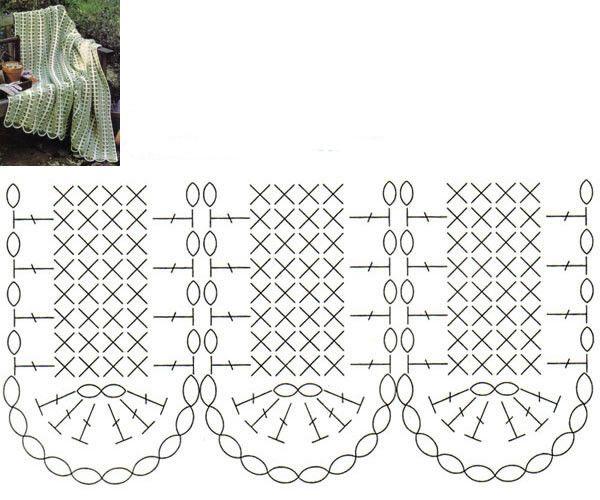 82 best mile a minute crochet afghans images on pinterest. Black Bedroom Furniture Sets. Home Design Ideas