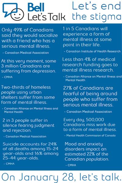 #BellLetsTalk Day for Mental Health Issues an Important #CSRBusiness Program http://www.miratelinc.com/blog/bell-lets-talk-day-for-mental-health-issues-an-important-csr-business-program/ #CSR
