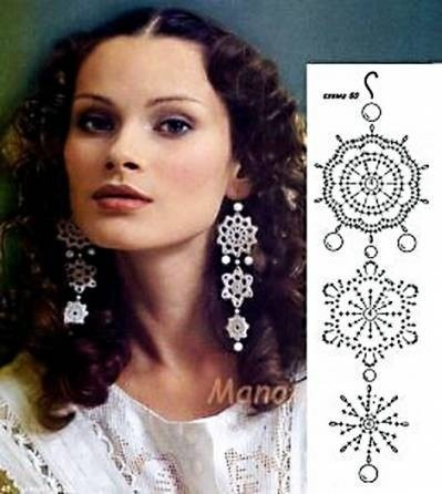 Crochet Earings Chart