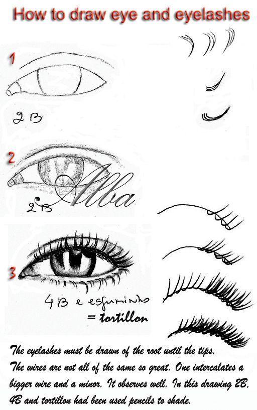 Augen zeichnen