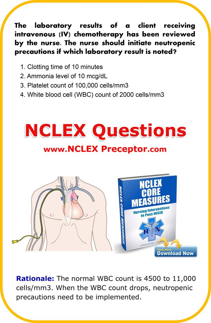The BEST place to get NCLEX tips for NCLEX Core Measures