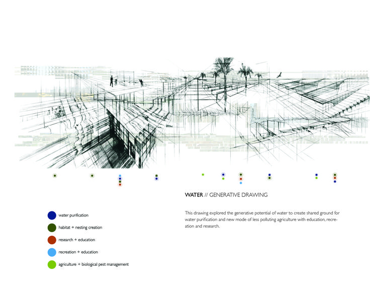 22 best diagrams architectural images on pinterest architecture asla 2013 student awards migrating beyond boundaries publicscrutiny Images