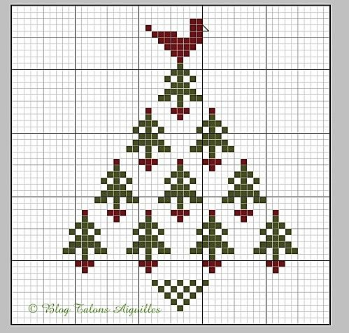 Christmas cross stitch a tree of trees topped by a red bird primitive and modern at the same time
