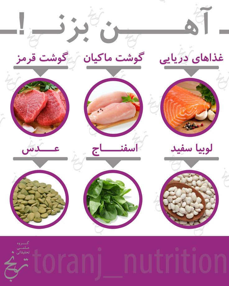 Iron Rich Foods (Persian)