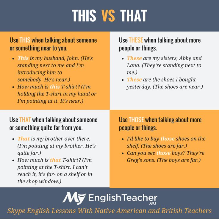 English Grammar: This (These) or That (Those)