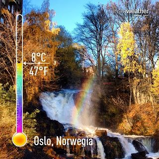 Weekend at the Akerselva river in Oslo