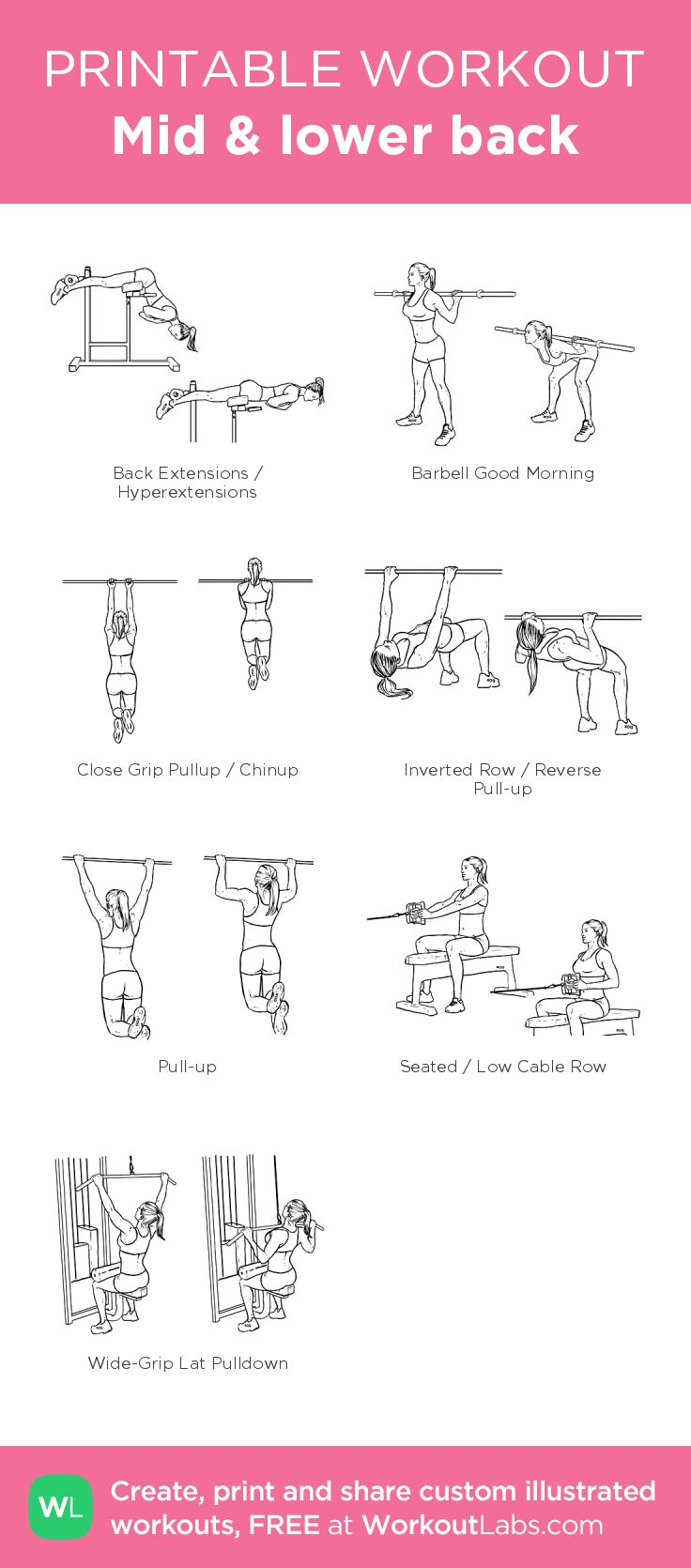 Mid & lower back: my visual workout created at WorkoutLabs.com • Click through to customize and download as a FREE PDF! #customworkout