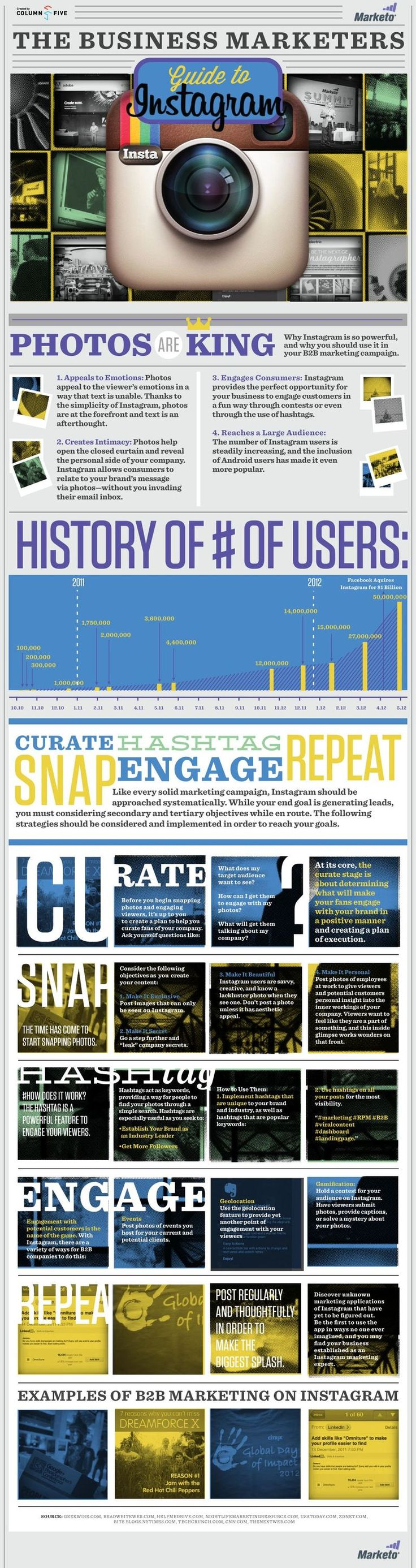 What Should Business #Marketers Know About #Instagram? #infographic
