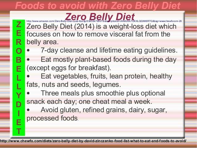Foods To Avoid With Zero Belly Diet Zero Belly Diet Z E R