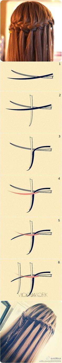 How to create waterfall braid #hair #pictorial