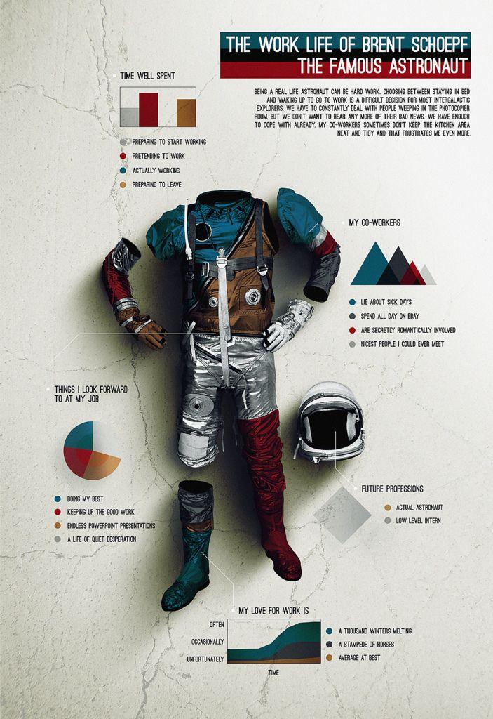 Famous Astronaut Infographic