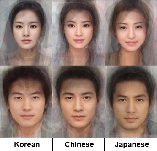 Chinese vs Japanese vs Korean people | Creating Characters ...