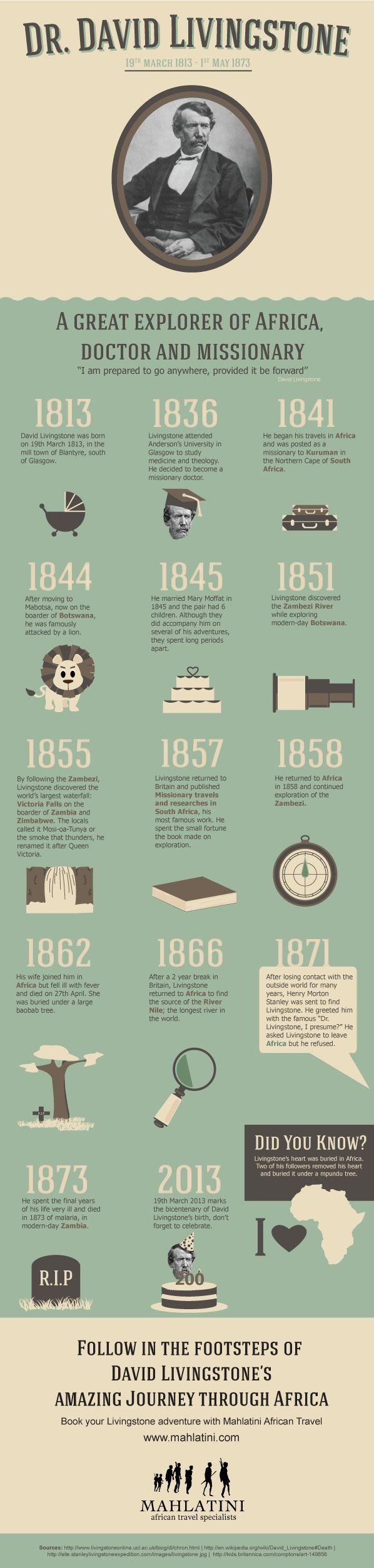 David Livingstone's Bicentenary Celebration