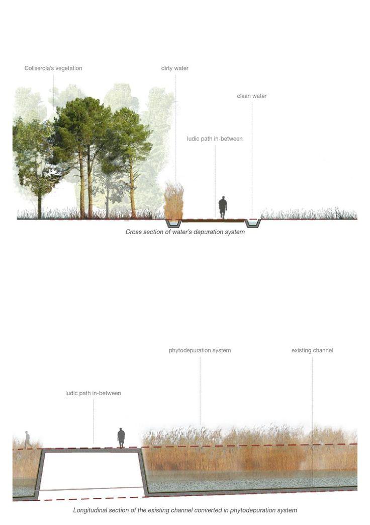 issuu landscape architecture portfolio de elisabetta sanna