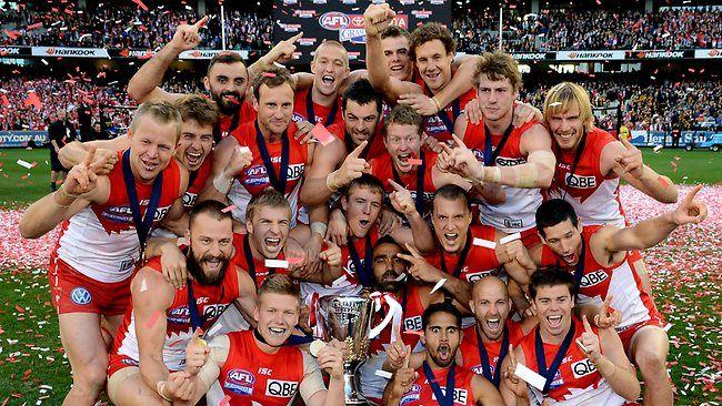 Sydney Swans: a high performance culture
