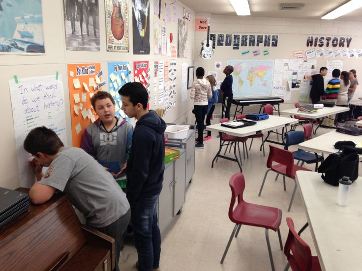 The 360 Classrrom in action! Students in Mr. Belanger's History class are sharing their thoughts and questions about Canadian history.