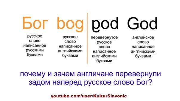 Перевернутое слово Бог