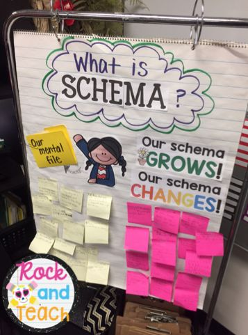 Schema Anchor Chart: Our Mental File