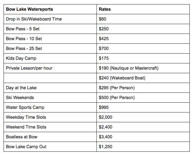 Bow Lake Watersports