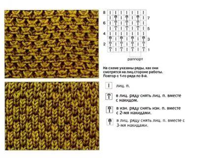 зигзаг патентная резинка спицами видео: 16 тыс изображений найдено в Яндекс.Картинках