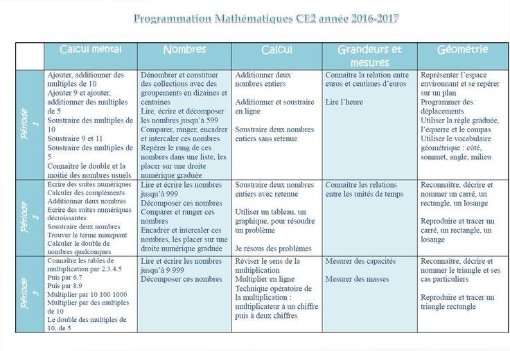 Voici les programmations en maths des CE2 pour la rentrée 2016. Il s'agit de la remise en page de la programmation qui est proposée dans ce fichier : Télécharger « prog maths CE2 Val...