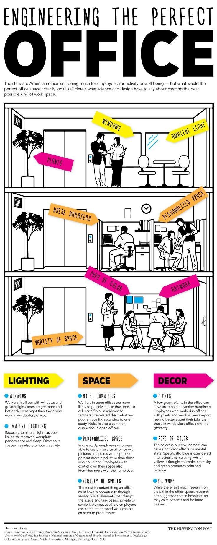 De standaard kantoorruimtes doen niet veel goeds voor de productiviteit van medewerkers. Hoe moet de perfecte kantoorruimte er dan uit zien? Bekijk wat de wetenschap en ontwerp hierover zeggen.