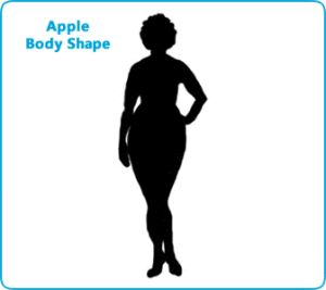 16 best Am I an Apple shape? images on Pinterest | Apple ...