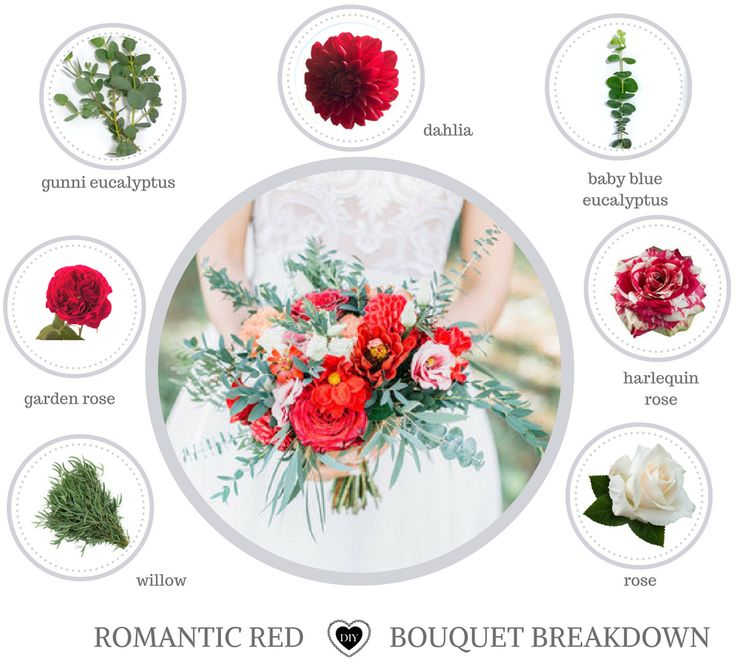 red bouquet breakdown how to make a bouquet red flower names diy wedding bouquets