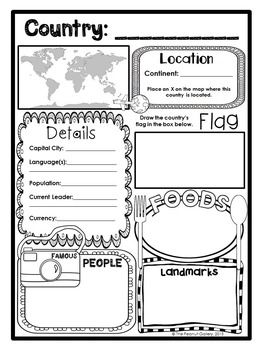 181 best Social Studies Activities| History, Geography, Civics ...