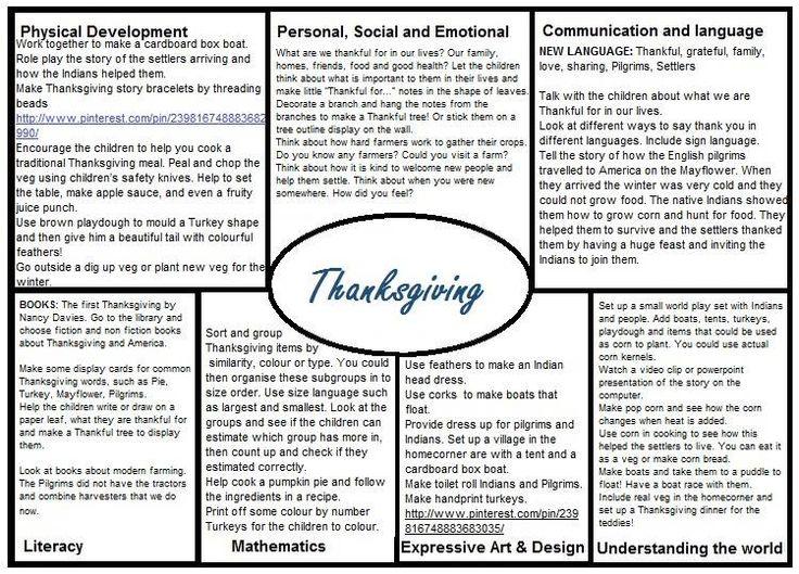 Thanksgiving EYFS medium term plan