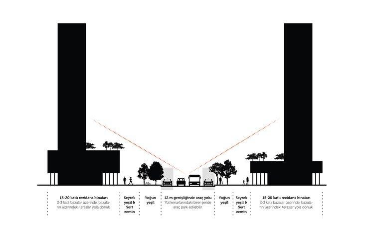 Kartal Yesil Kusak | Super Eight  #urban #urbandesign #regeneration #green #urbangreen #street #section
