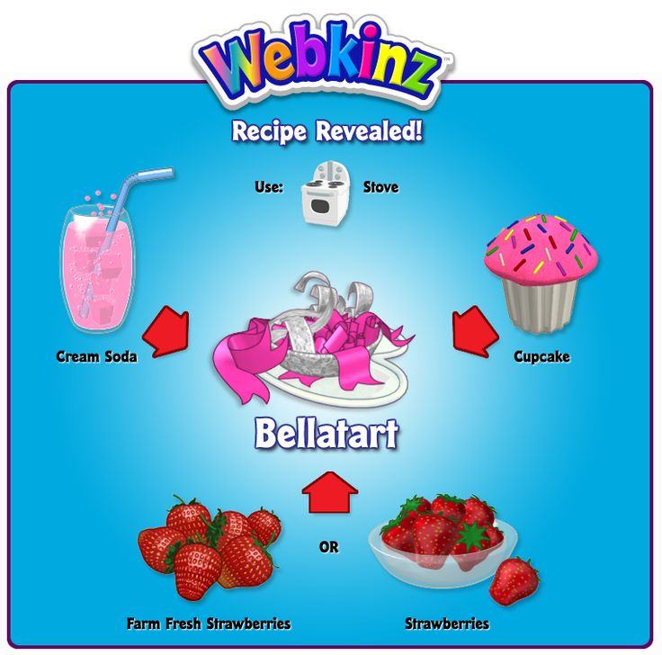 27 best webkinz secret recipes images on pinterest secret recipe recipe revealed bellatart forumfinder Choice Image