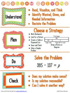 Classroom Freebies Too: Problem Solving Posters