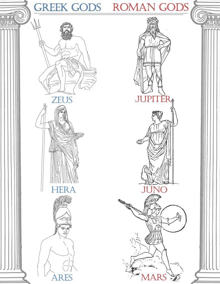 CC1 W History: Greek/Roman gods (pg. 1 of 2)