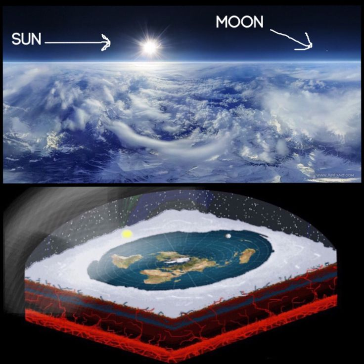 Introduction to the Flat Earth How it