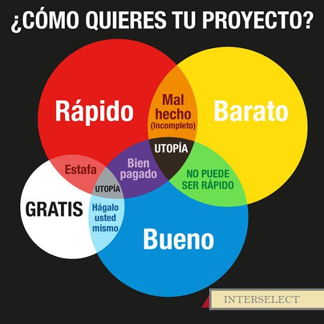 920 arquitectos | Jerez                                                       …