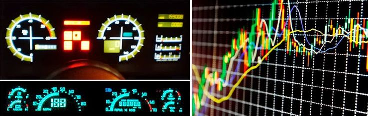 Dark Roasted Blend: Flash Dance: Digital Dashboards of the 1980s