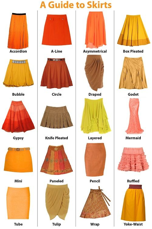 A Guide to Skirts More Visual Glossaries (for Her): Backpacks / Bags / Hats / Belt knots / Coats / Collars / Darts / Dress Silhouettes / Eyeglass frames / Hangers / Harem Pants / Heels / Nail shapes / Necklaces / Necklines /  Puffy Sleeves / Shoes / Shorts / Silhouettes / Skirts / Tartans / Vintage Hats / Waistlines / Wool