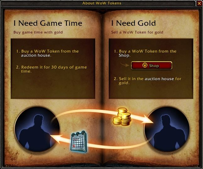 World of Warcraft players will soon be able to pay for their subscription by using the in-game gold currency to purchase the so-called WOW Tokens. The players can buy tokens from the Auction House and redeem them afterwards for 30 days of playing time. Once a token is purchased, it will be bound on that particular character. WOW Tokens won't expire and they cannot be deleted by mistake