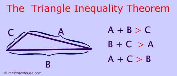 Triangle Inequality Theorem picture and formula