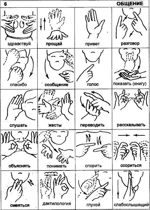 Картинки жесты для глухонемых