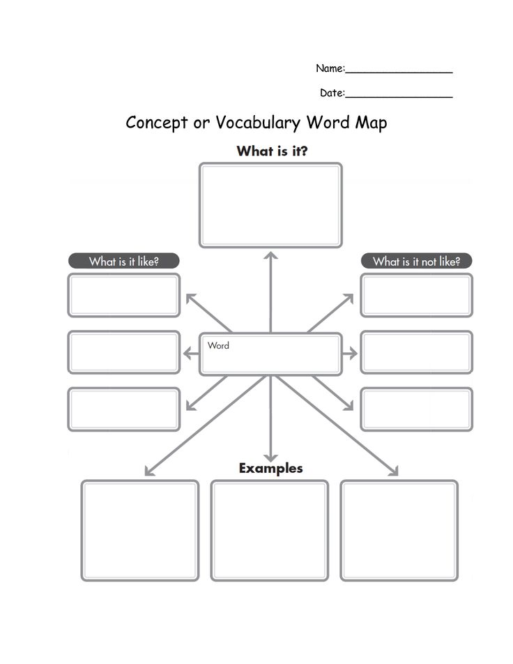 mind map template for word concept or vocabulary word map
